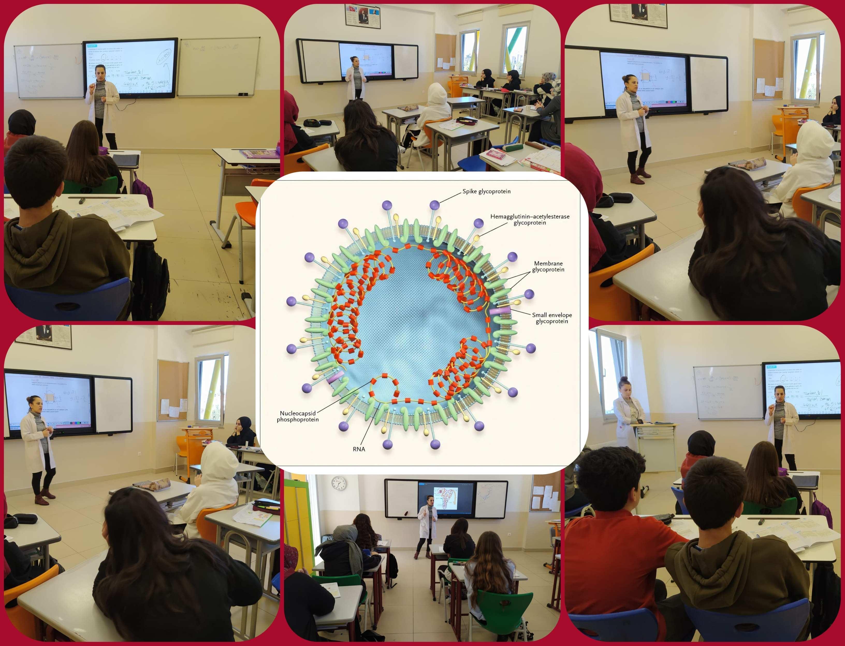 Dünyayı tehdit eden Corona Virüsü ve Corona Virüsünden korunma yolları hakkında öğrencilerimiz, okul hemşiremiz tarafından bilgilendirildi.
